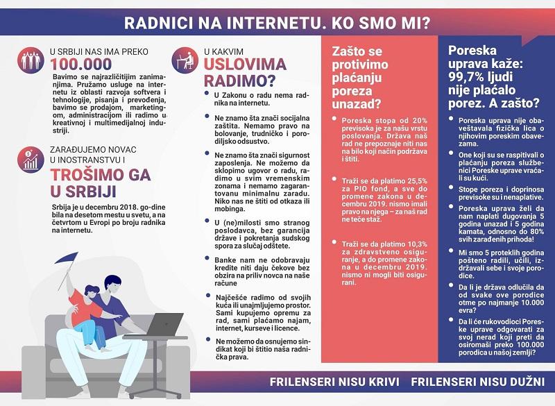 radnici na internetu